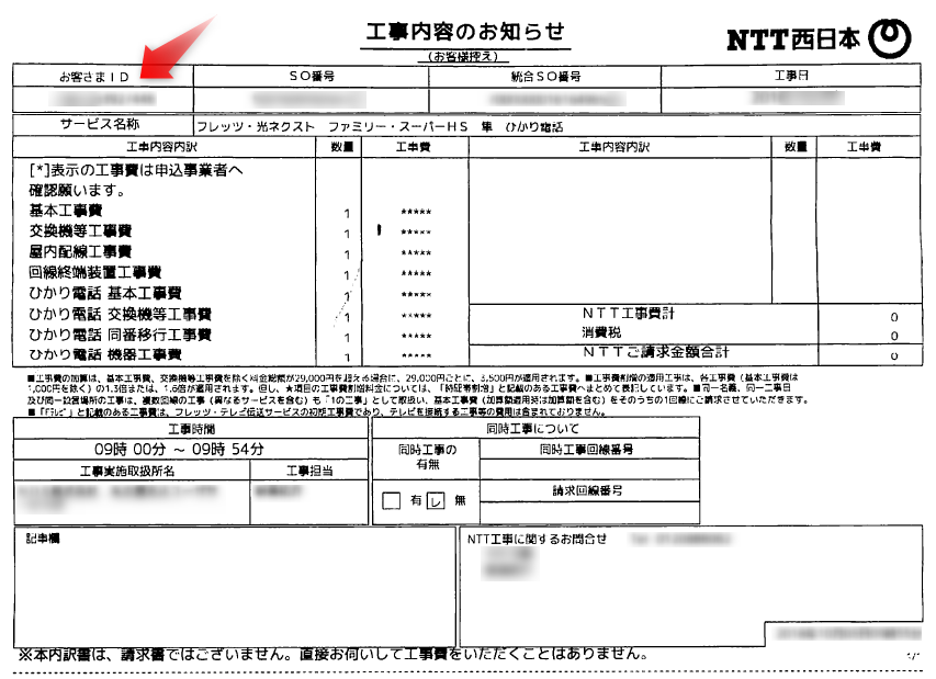 NTT工事内訳