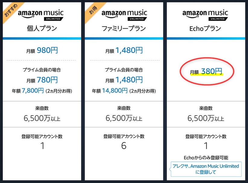 amazon unlimited料金