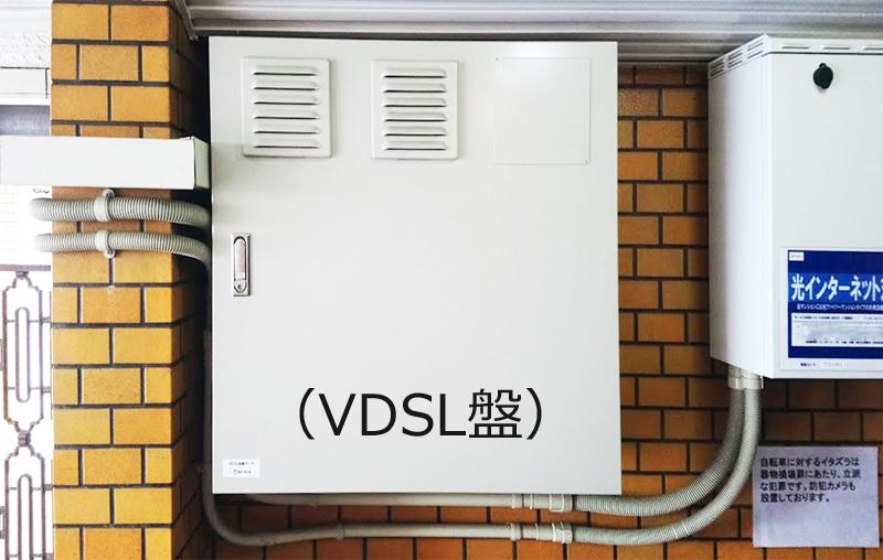 VDSL盤