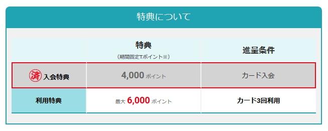 4000point